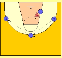 Posting-up-drill1